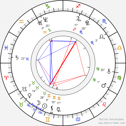 Jacob Kogan birth chart, biography, wikipedia 2020, 2021