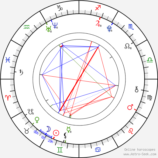 Jacob Kogan astro natal birth chart, Jacob Kogan horoscope, astrology