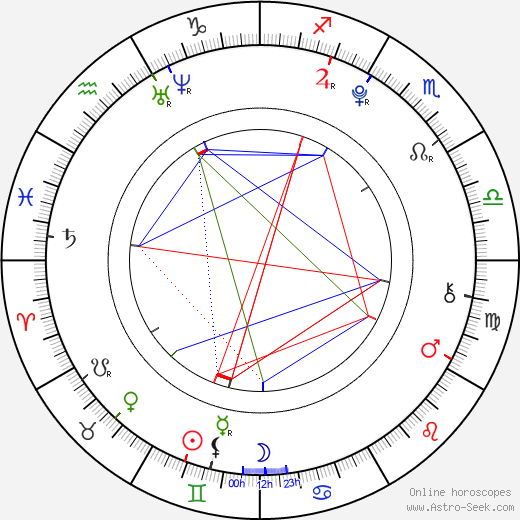 Janina Fautz birth chart, Janina Fautz astro natal horoscope, astrology