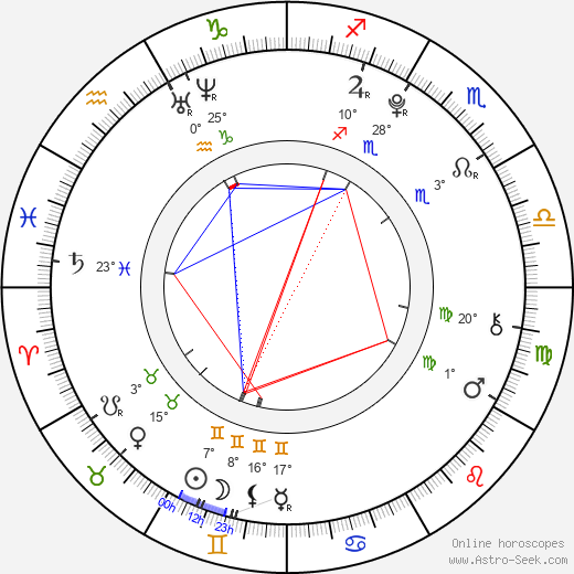Lucie Šteflová birth chart, biography, wikipedia 2018, 2019