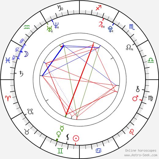 Hokuto Matsumura birth chart, Hokuto Matsumura astro natal horoscope, astrology