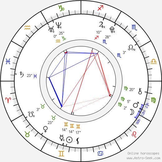 Troye Sivan Биография в Википедии 2019, 2020