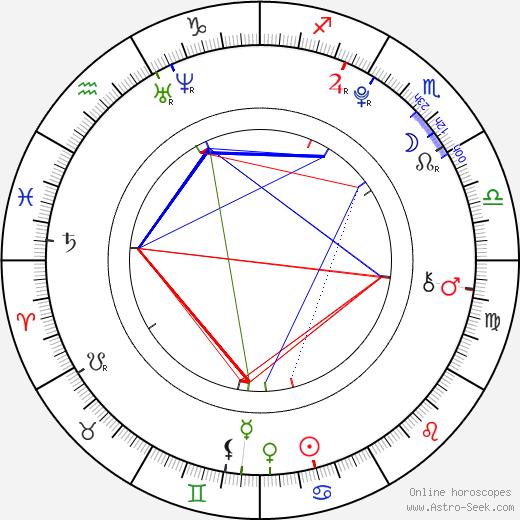 Chloe Greenfield astro natal birth chart, Chloe Greenfield horoscope, astrology