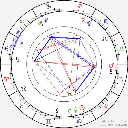 Elyar Fox день рождения гороскоп, Elyar Fox Натальная карта онлайн