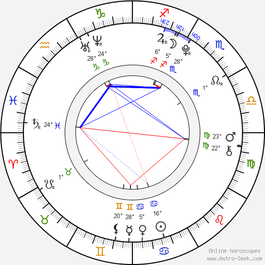 Georgie Henley birth chart, biography, wikipedia 2018, 2019