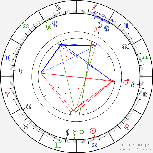 Georgie Henley astro natal birth chart, Georgie Henley horoscope, astrology