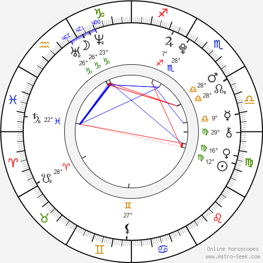 Caroline Sunshine birth chart, biography, wikipedia 2018, 2019