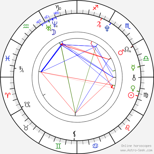Caroline Sunshine astro natal birth chart, Caroline Sunshine horoscope, astrology