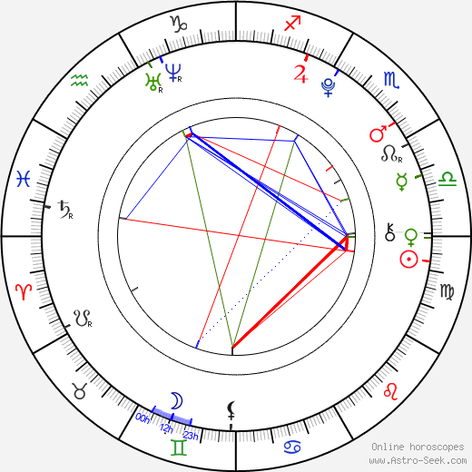 Connor Webb astro natal birth chart, Connor Webb horoscope, astrology