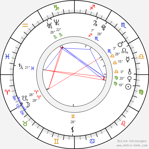 Leonie Tepe birth chart, biography, wikipedia 2019, 2020