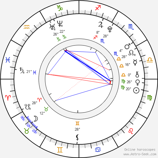 Robbie Kay birth chart, biography, wikipedia 2019, 2020