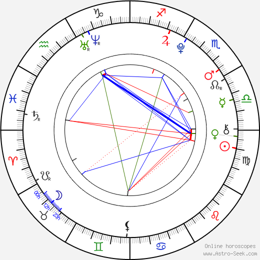 Robbie Kay astro natal birth chart, Robbie Kay horoscope, astrology