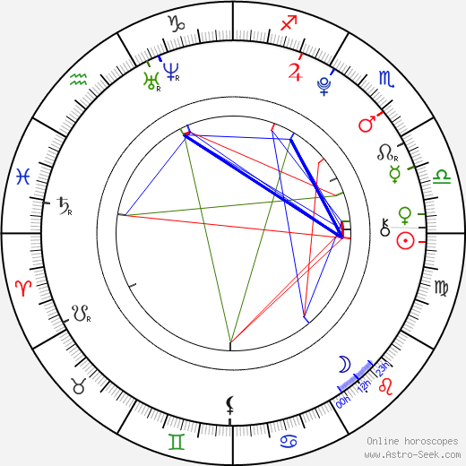 Sammi Hanratty astro natal birth chart, Sammi Hanratty horoscope, astrology