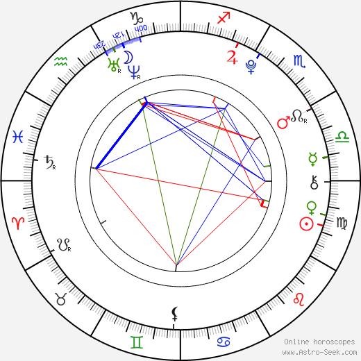 Tehilla Blad tema natale, oroscopo, Tehilla Blad oroscopi gratuiti, astrologia
