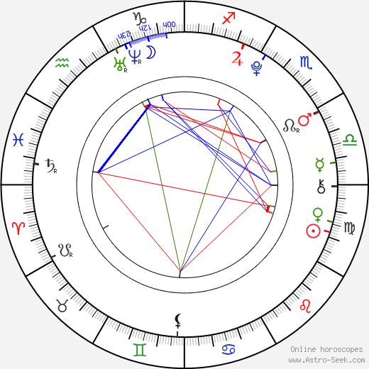 Trevor Gagnon astro natal birth chart, Trevor Gagnon horoscope, astrology