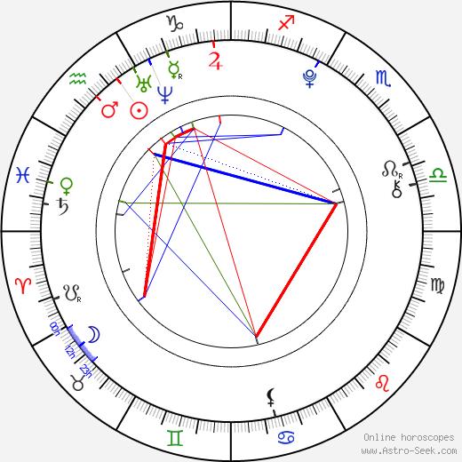 Aliyah Flowers astro natal birth chart, Aliyah Flowers horoscope, astrology