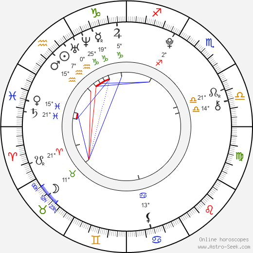 Braeden Lemasters birth chart, biography, wikipedia 2019, 2020