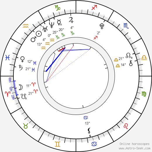 Calum Hood birth chart, biography, wikipedia 2020, 2021