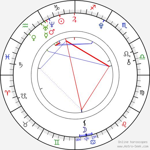 Emma Bolger birth chart, Emma Bolger astro natal horoscope, astrology