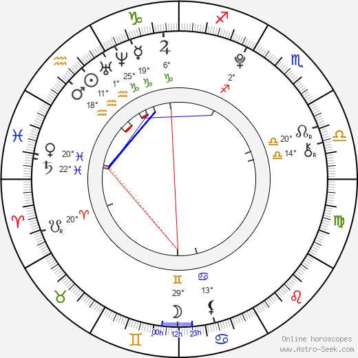 Joel Courtney birth chart, biography, wikipedia 2019, 2020