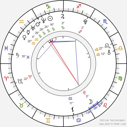 Marina Nery birth chart, biography, wikipedia 2020, 2021