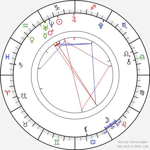 Marina Nery birth chart, Marina Nery astro natal horoscope, astrology