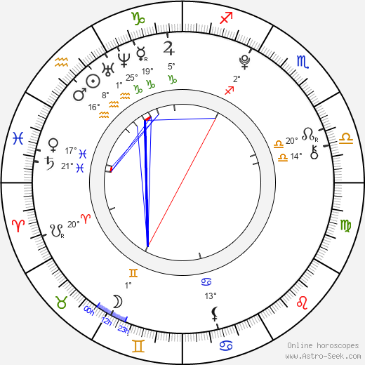 Nora Foss Al-Jabri birth chart, biography, wikipedia 2019, 2020