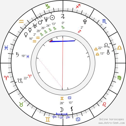 Ondra Dorian birth chart, biography, wikipedia 2018, 2019