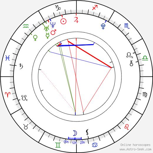 Ondra Dorian astro natal birth chart, Ondra Dorian horoscope, astrology
