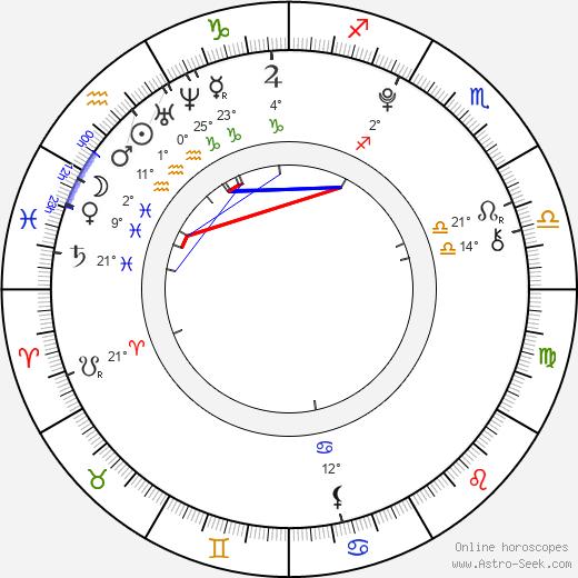 Sami Gayle birth chart, biography, wikipedia 2019, 2020