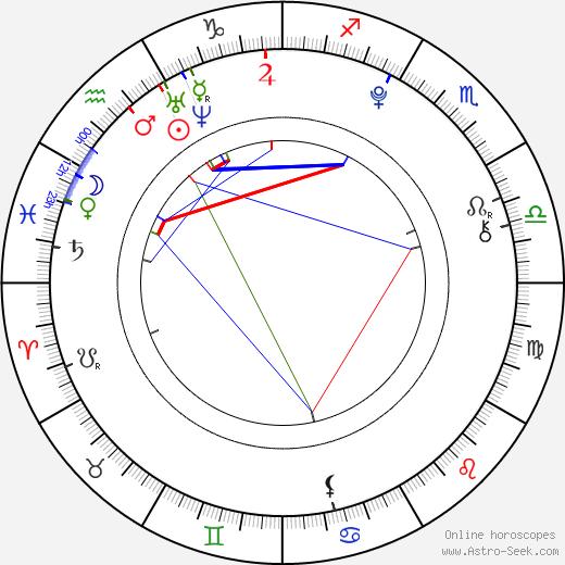 Sami Gayle birth chart, Sami Gayle astro natal horoscope, astrology