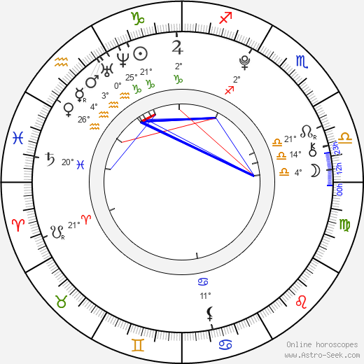Veronika Vrublová birth chart, biography, wikipedia 2018, 2019