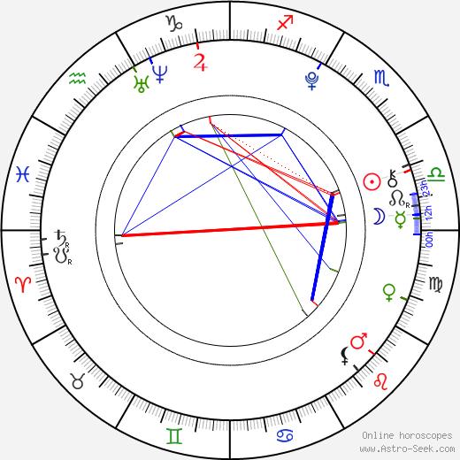 Artur Štaidl tema natale, oroscopo, Artur Štaidl oroscopi gratuiti, astrologia