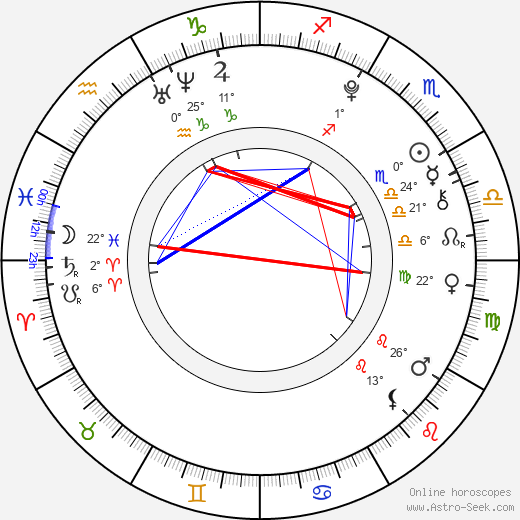 Gabrielle Brennan birth chart, biography, wikipedia 2018, 2019