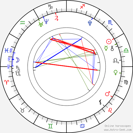 Gabrielle Brennan astro natal birth chart, Gabrielle Brennan horoscope, astrology