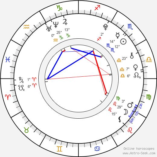 Fivel Stewart birth chart, biography, wikipedia 2019, 2020