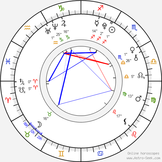 Lia Marie Johnson birth chart, biography, wikipedia 2019, 2020