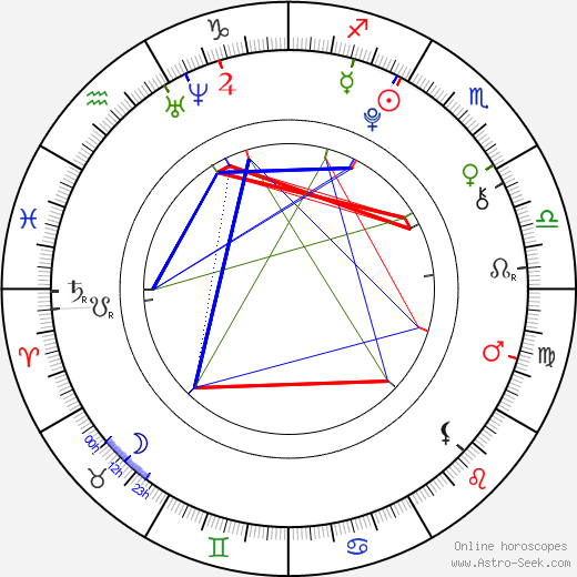 Lia Marie Johnson astro natal birth chart, Lia Marie Johnson horoscope, astrology