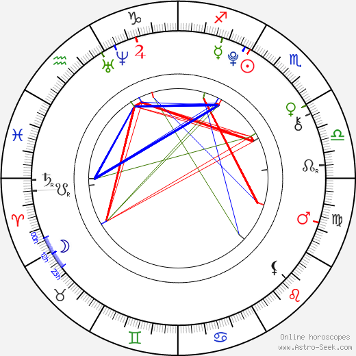 Madison Davenport astro natal birth chart, Madison Davenport horoscope, astrology