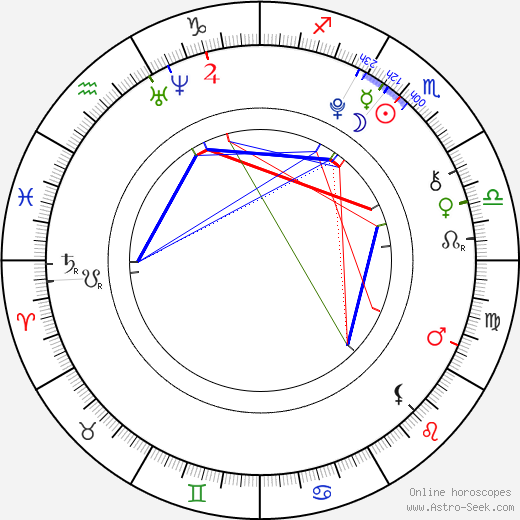 Tye Sheridan birth chart, Tye Sheridan astro natal horoscope, astrology