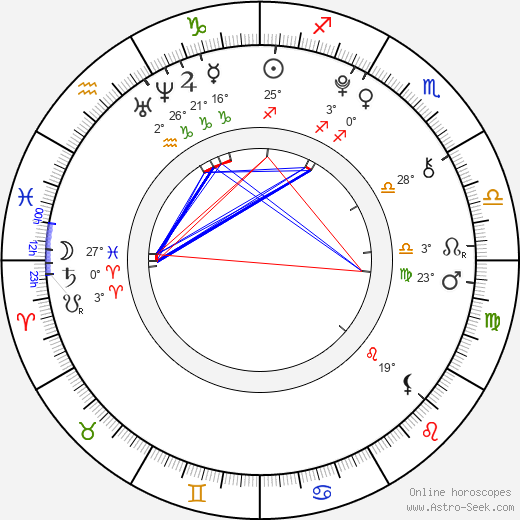 Bára Černá birth chart, biography, wikipedia 2019, 2020