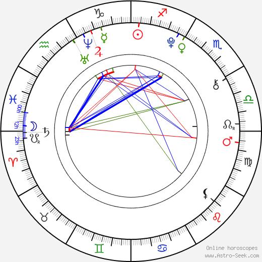 Bára Černá astro natal birth chart, Bára Černá horoscope, astrology