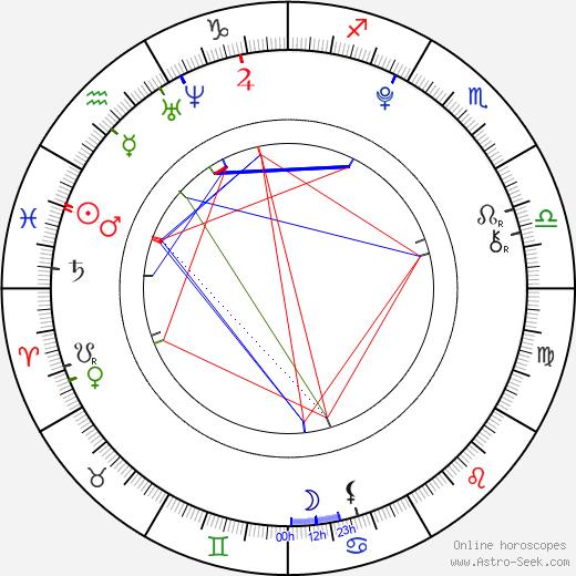 Bobb'e J. Thompson astro natal birth chart, Bobb'e J. Thompson horoscope, astrology