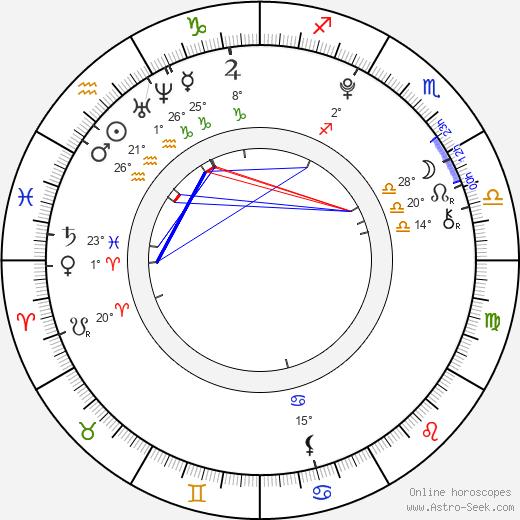 Danielle Aubry birth chart, biography, wikipedia 2019, 2020