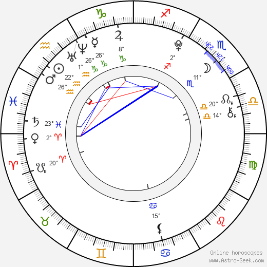 Josef Navrátil birth chart, biography, wikipedia 2018, 2019
