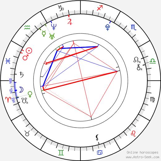 Kallie Mariah Tabor день рождения гороскоп, Kallie Mariah Tabor Натальная карта онлайн