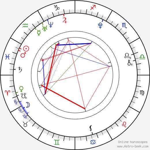 Lisa Børud birth chart, Lisa Børud astro natal horoscope, astrology