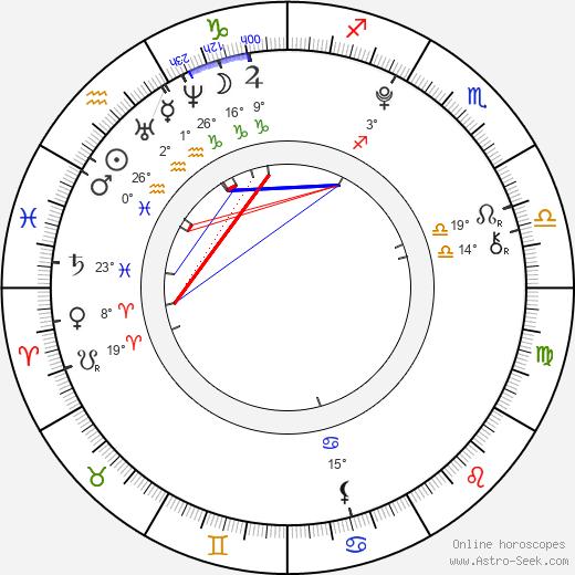 Nana Komatsu birth chart, biography, wikipedia 2019, 2020