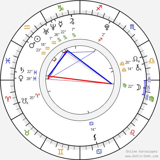 Ruby O. Fee birth chart, biography, wikipedia 2019, 2020