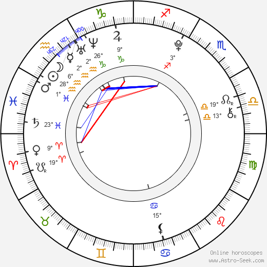 Sasha Pieterse birth chart, biography, wikipedia 2018, 2019